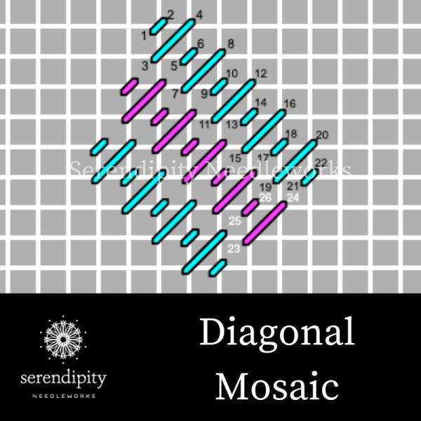 Diagonal mosaic stitch is a terrific option for evoking a sense of movement.
