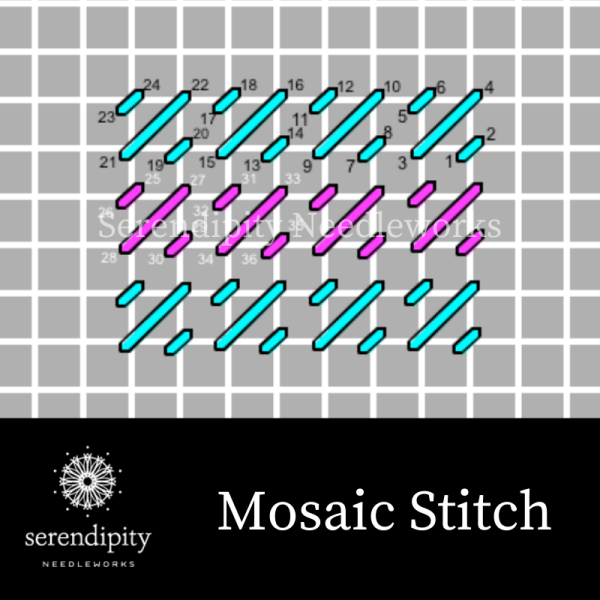 The mosaic stitch is a member of the slanted stitch family.