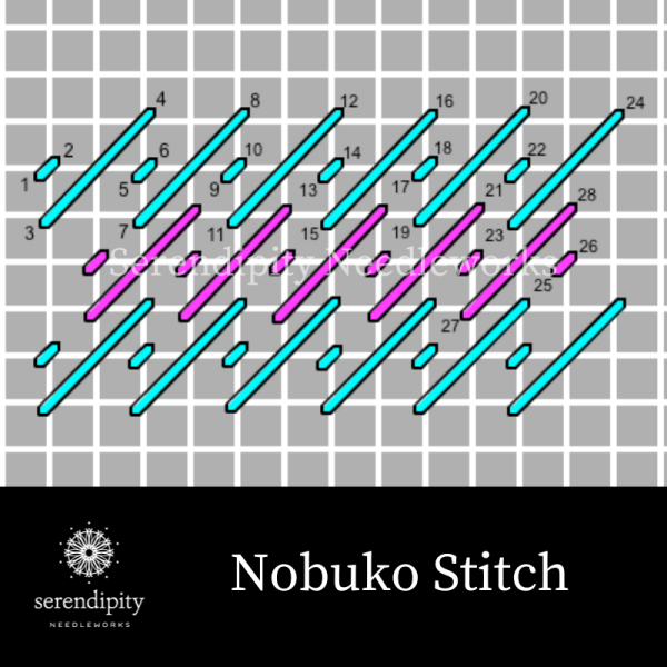 The Nobuko stitch is another of my favorite slanted stitches for adding visual interest to your needlepoint canvases!