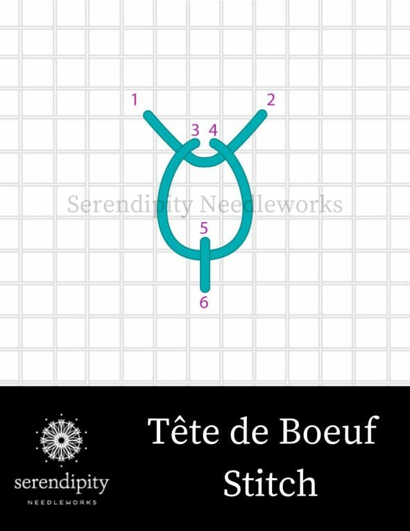 The original tête de boeuf stitch looks like an ox's head.
