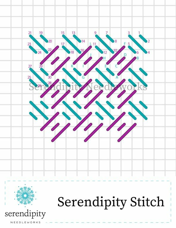 Combination stitches, like the serendipity stitch, are comprised of two different stitches that have been combined to create a new stitch.