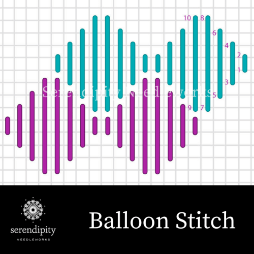 The balloon stitch is a member of the straight stitch family.