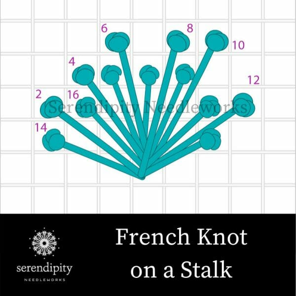 French knot on a Stalk step 2